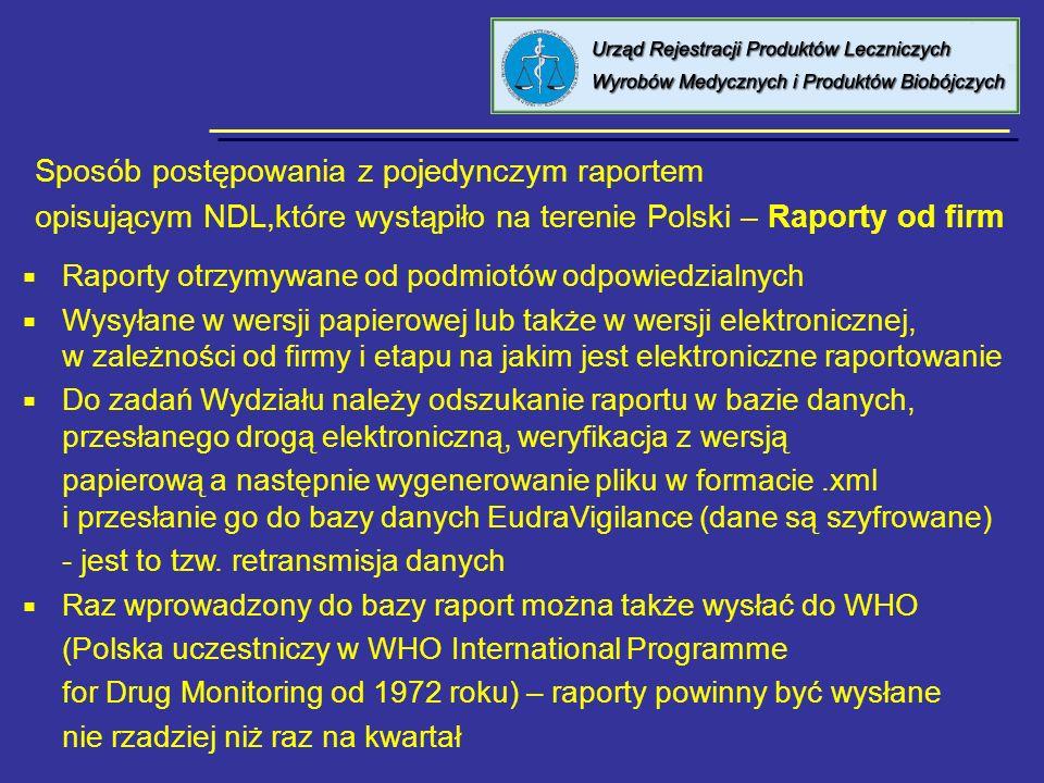 Sposób postępowania z pojedynczym raportem opisującym NDL,które wystąpiło na terenie Polski – Raporty od firm Raporty otrzymywane od podmiotów odpowie