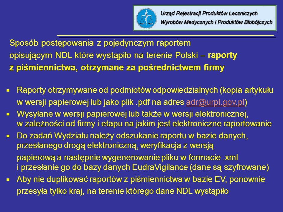 Sposób postępowania z pojedynczym raportem opisującym NDL które wystąpiło na terenie Polski – raporty z piśmiennictwa, otrzymane za pośrednictwem firm