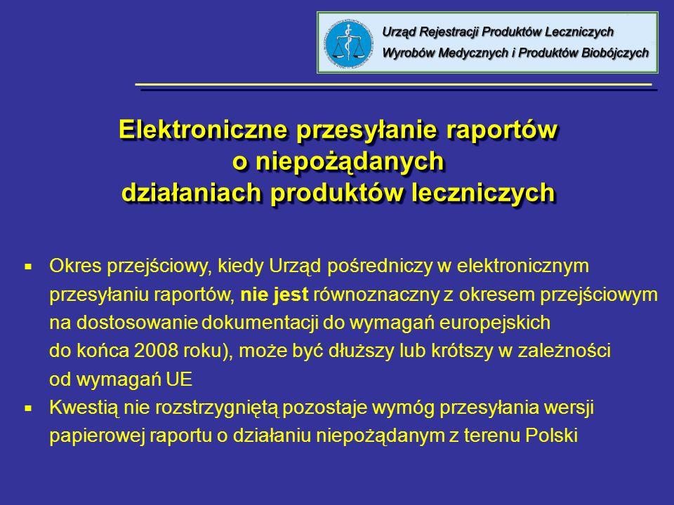 Elektroniczne przesyłanie raportów o niepożądanych działaniach produktów leczniczych Okres przejściowy, kiedy Urząd pośredniczy w elektronicznym przes