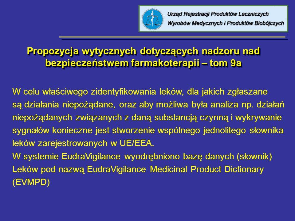 Propozycja wytycznych dotyczących nadzoru nad bezpieczeństwem farmakoterapii – tom 9a W celu właściwego zidentyfikowania leków, dla jakich zgłaszane s