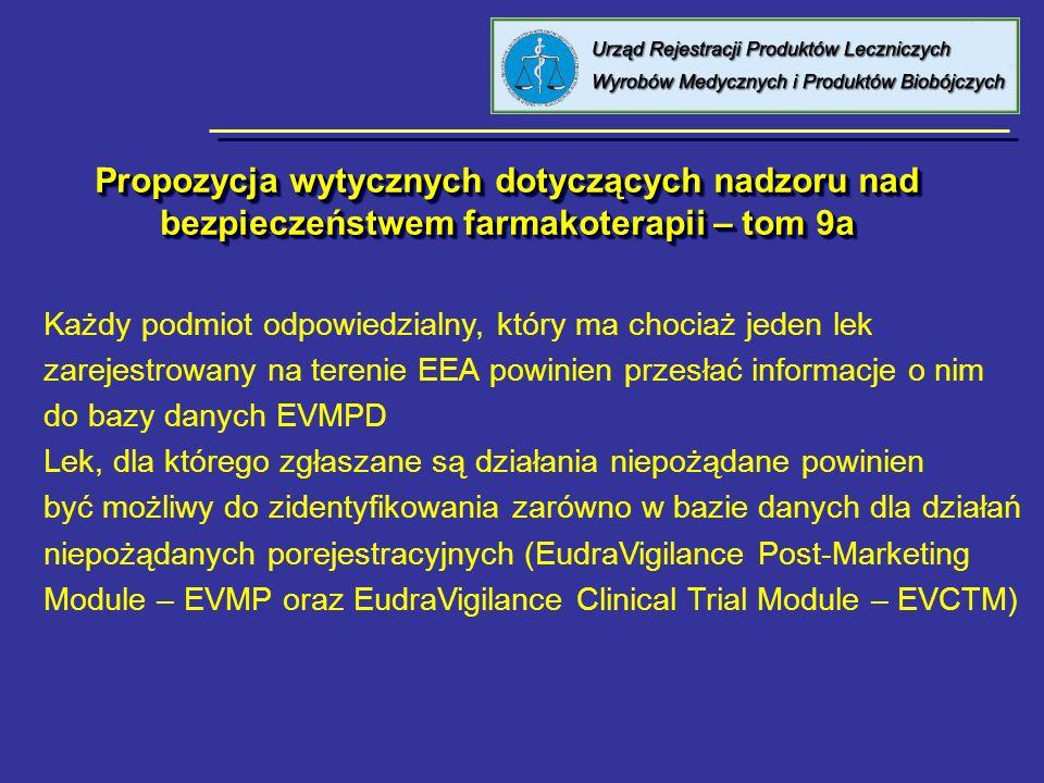 Propozycja wytycznych dotyczących nadzoru nad bezpieczeństwem farmakoterapii – tom 9a Każdy podmiot odpowiedzialny, który ma chociaż jeden lek zarejes