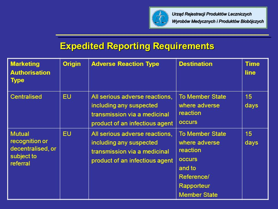 Expedited Reporting Requirements Marketing Authorisation Type OriginAdverse Reaction TypeDestinationTime line CentralisedEUAll serious adverse reactions, including any suspected transmission via a medicinal product of an infectious agent To Member State where adverse reaction occurs 15 days Mutual recognition or decentralised, or subject to referral EUAll serious adverse reactions, including any suspected transmission via a medicinal product of an infectious agent To Member State where adverse reaction occurs and to Reference/ Rapporteur Member State 15 days