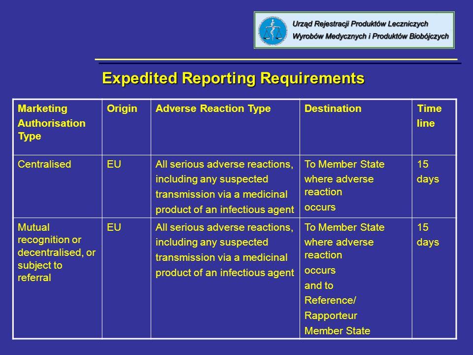 Propozycja wytycznych dotyczących nadzoru nad bezpieczeństwem farmakoterapii – tom 9a W odniesieniu do raportów o ciężkich (niespodziewanych) działaniach niepożądanych, które wystąpiły poza EEA istnieje możliwość uzgodnienia z EMEA, że raporty te będą wysyłane tylko do EMEA, I nie będzie konieczności wysyłania ich do poszczególnych krajów członkowskich – lista krajów, które nie wymagają raportowania przypadków spoza EEA ma być dostępna na stronie internetowej http://eudravigilance.emea.eu.int