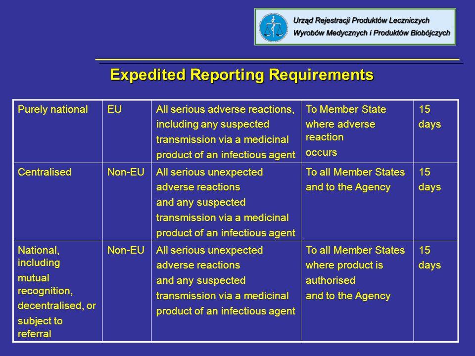 Propozycja wytycznych dotyczących nadzoru nad bezpieczeństwem farmakoterapii – tom 9a W celu właściwego zidentyfikowania leków, dla jakich zgłaszane są działania niepożądane, oraz aby możliwa była analiza np.