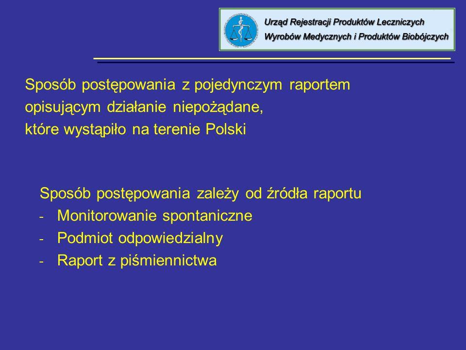 Sposób postępowania z pojedynczym raportem opisującym NDL, które wystąpiło na terenie Polski – Monitorowanie spontaniczne Raporty otrzymywane są głównie od lekarzy Lekarze przesyłają raporty w wersji papierowej Do zadań Wydziału należy wprowadzenie raportu (zarówno początkowego, jak uzupełniającego do bazy danych, z wykorzystaniem terminologii medycznej MedDRA, a następnie wygenerowanie pliku w formacie.xml i przesłanie go do bazy danych EudraVigilance (dane są szyfrowane) Wersję elektroniczną raportu Urząd przesyła: do użytkowników systemu EV (zgodnie z identyfikatorami) do małych polskich firm - raporty nagrane na nośniku (nośnik dostarcza firma), ewentualnie drogą e-mail (bez zabezpieczeń)