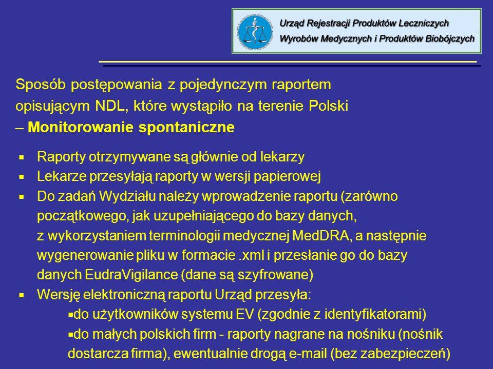 Sposób postępowania z pojedynczym raportem opisującym NDL, które wystąpiło na terenie Polski – Monitorowanie spontaniczne Raz wprowadzony do bazy raport można także wysłać do WHO (Polska uczestniczy w WHO International Programme for Drug Monitoring od 1972 roku) – raporty powinny być wysłane nie rzadziej niż raz na kwartał