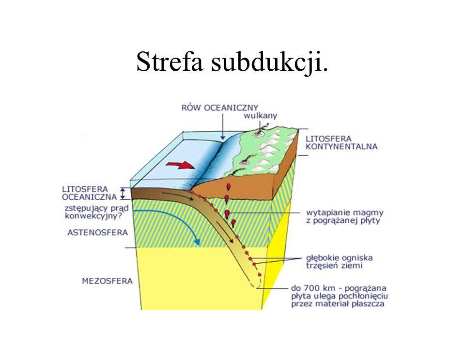 Strefa subdukcji.