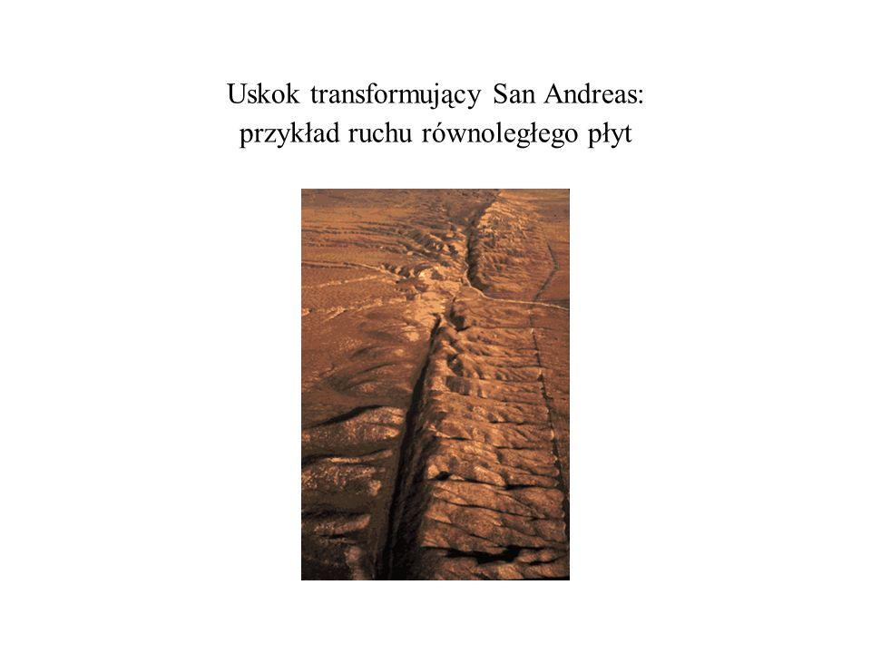 Uskok transformujący San Andreas: przykład ruchu równoległego płyt