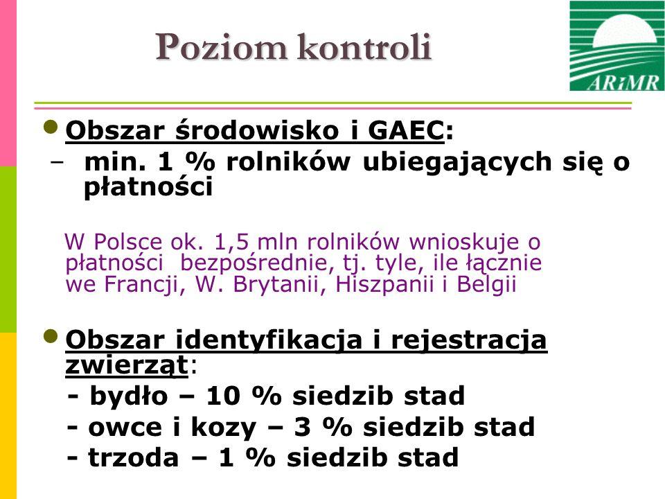 Poziom kontroli Obszar środowisko i GAEC: – min. 1 % rolników ubiegających się o płatności W Polsce ok. 1,5 mln rolników wnioskuje o płatności bezpośr