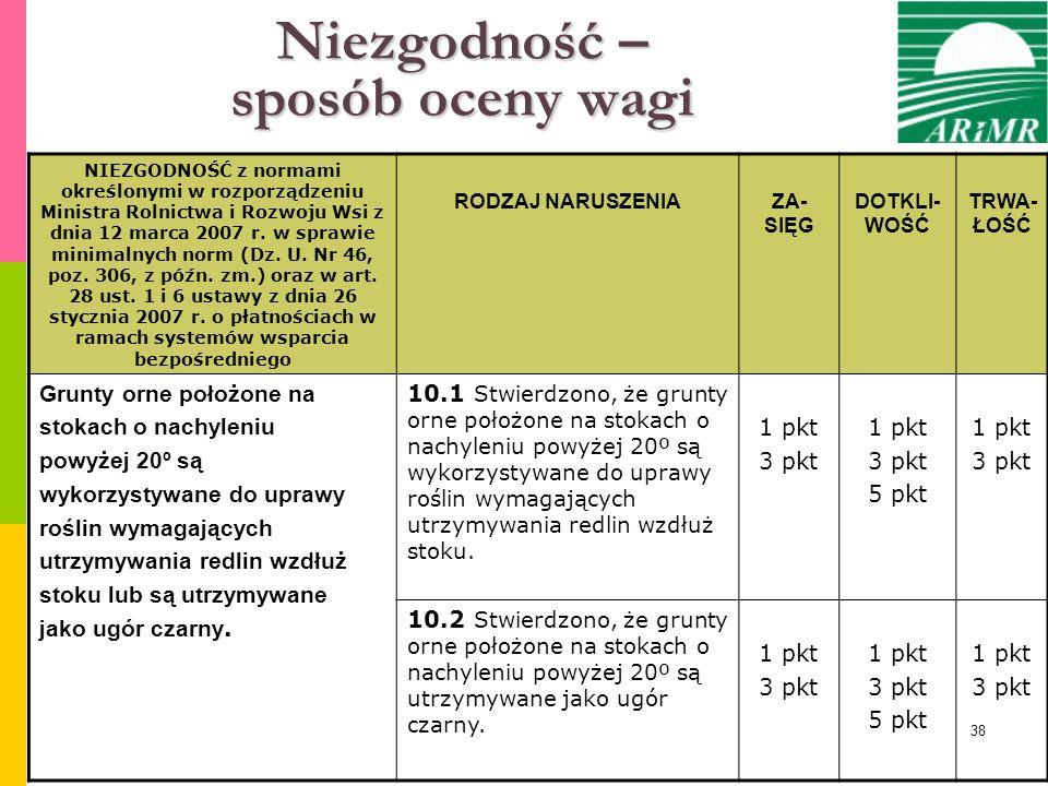 38 NIEZGODNOŚĆ z normami określonymi w rozporządzeniu Ministra Rolnictwa i Rozwoju Wsi z dnia 12 marca 2007 r. w sprawie minimalnych norm (Dz. U. Nr 4