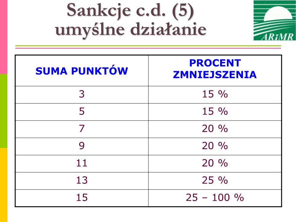 SUMA PUNKTÓW PROCENT ZMNIEJSZENIA 315 % 5 720 % 9 1120 % 1325 % 1525 – 100 % Sankcje c.d. (5) umyślne działanie