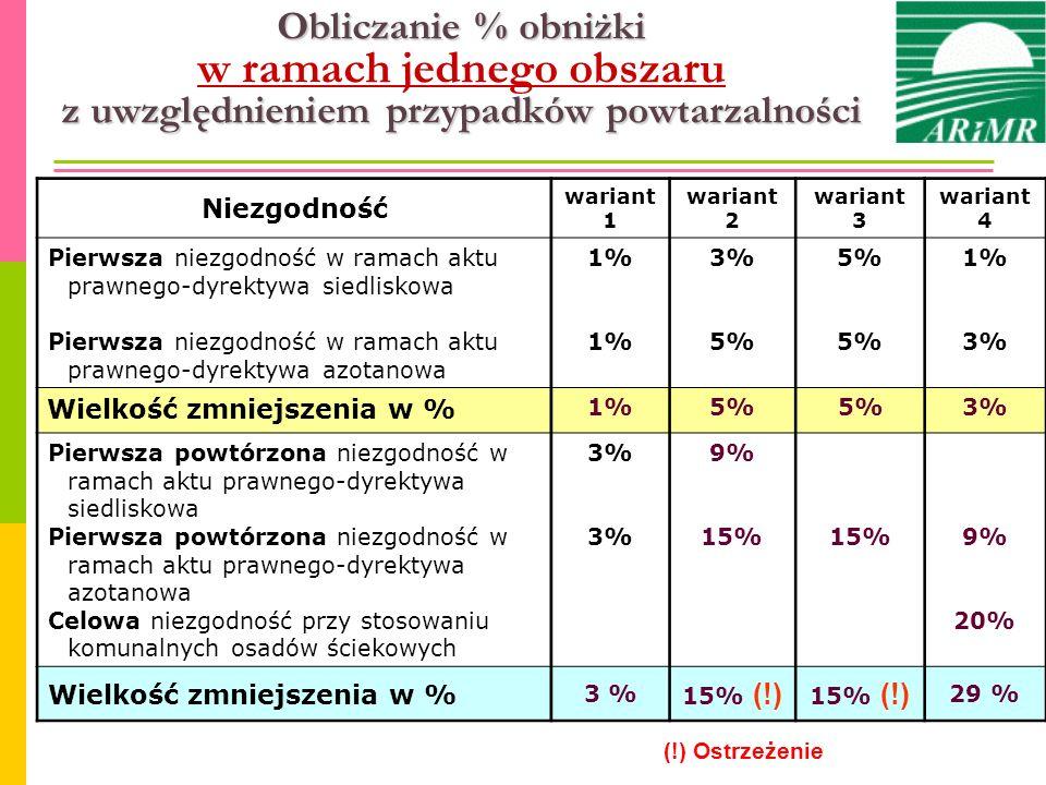 Sumowanie % obniżki z uwzględnieniem przypadków powtarzalności Sumowanie % obniżki w ramach różnych obszarów z uwzględnieniem przypadków powtarzalności Niezgodność wariant 1 wariant 2 wariant 3 wariant 4 Pierwsza niezgodność w Obszarze Środowisko Pierwsza niezgodność w Obszarze Zdrowie Publiczne, Zdrowie Zwierząt - Identyfikacja i Rejestracja Zwierząt 1% 3% 5% 1% 3% Wielkość zmniejszenia w % 2%5%4%3% Pierwsza powtórzona niezgodność w Obszarze Środowisko Pierwsza powtórzona w Obszarze Zdrowie Publiczne, Zdrowie Zwierząt - Identyfikacja i Rejestracja Zwierząt Celowa niezgodność przy przechowywaniu nawozów naturalnych 3% 9% 15% 3% 9% 20% Wielkość zmniejszenia w % 6 % 15% (!) 12 %29 % (!) Ostrzeżenie