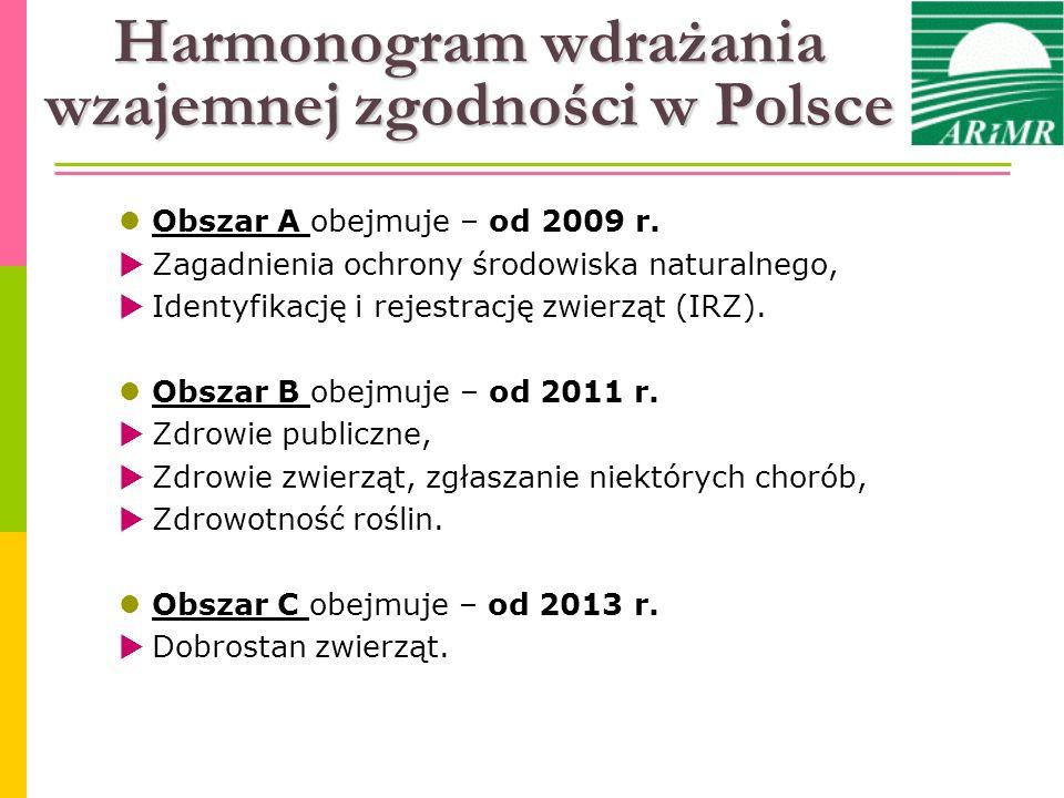 Harmonogram wdrażania wzajemnej zgodności w Polsce Obszar A obejmuje – od 2009 r. Zagadnienia ochrony środowiska naturalnego, Identyfikację i rejestra