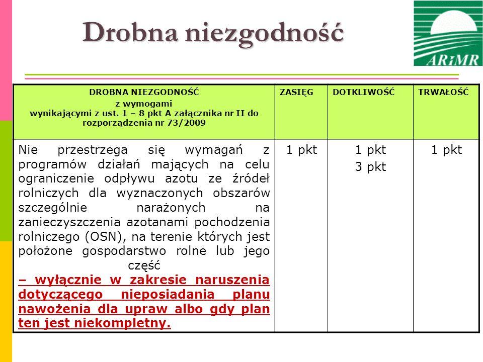 Drobna niezgodność DROBNA NIEZGODNOŚĆ z wymogami wynikającymi z ust. 1 – 8 pkt A załącznika nr II do rozporządzenia nr 73/2009 ZASIĘGDOTKLIWOŚĆ TRWAŁO
