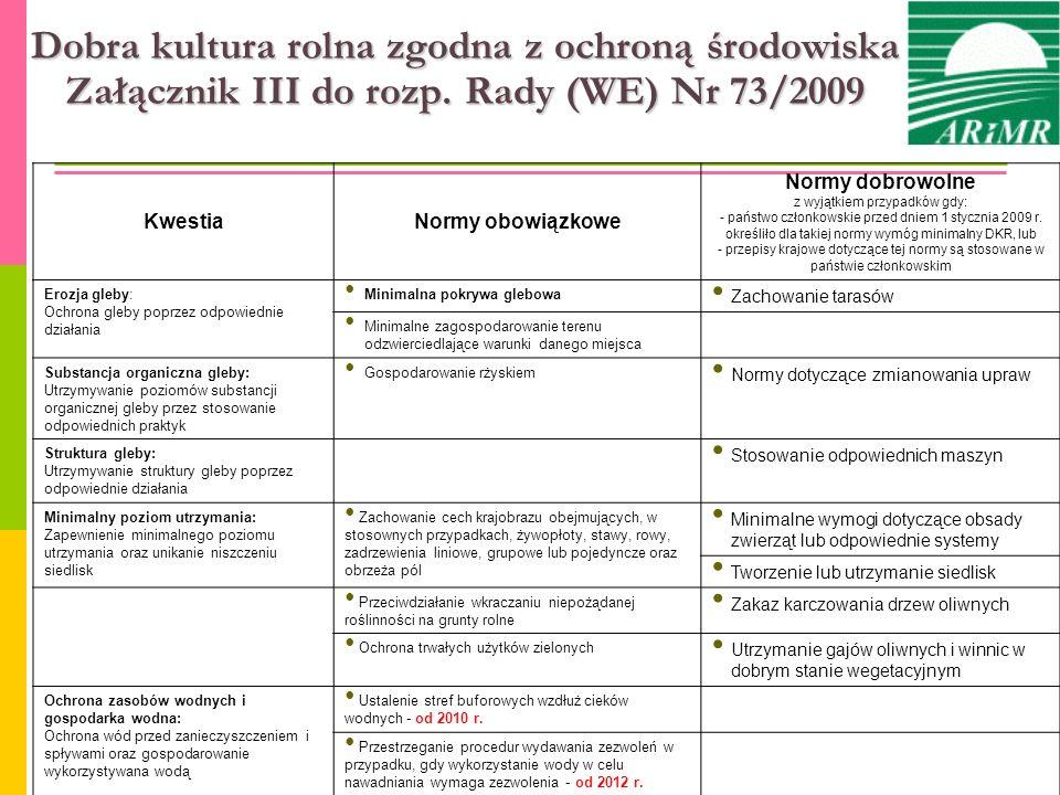 Dobra kultura rolna zgodna z ochroną środowiska Załącznik III do rozp. Rady (WE) Nr 73/2009 KwestiaNormy obowiązkowe Normy dobrowolne z wyjątkiem przy