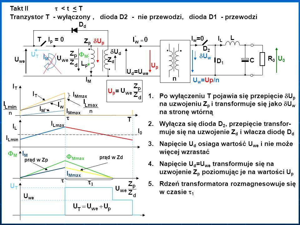 Rozmagnesowanie transformatora – analiza szczegółowa ZZdZZd ZZpZZp i Zp (t) i Zd (t) LLpLLp LLsLLs T UTUT U Ls U we T UTUT U we U Ls I Zp I Zd M I Mmax Dążymy do tego, aby U Ls było jak najmniejsze, a więc L s musi być małe - to wymaga dobrego sprzężenia magne- tycznego pomiędzy uzwojeniami Z p i Z d W praktyce Z p = Z d i uzwojenia nawijaja się bifilarnie.