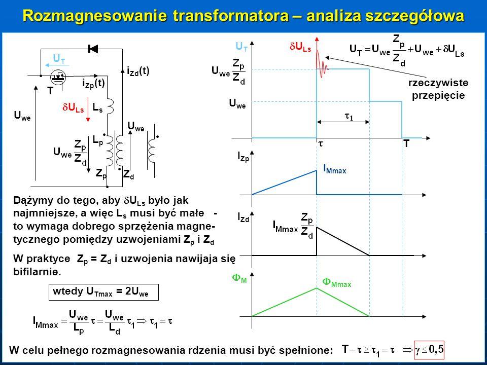Różne sposoby rozmagnesowania rdzenia ZZpZZp ZZwZZw ZZdZZd T DD1DD1 DD2DD2L C RR0RR0 U0U0 U we C we DDdDDd Z Z p =Z d CsCsCsCs RsRsRsRs DsDsDsDs Układ tłumiący przepięcia na tranzystorze (ang.