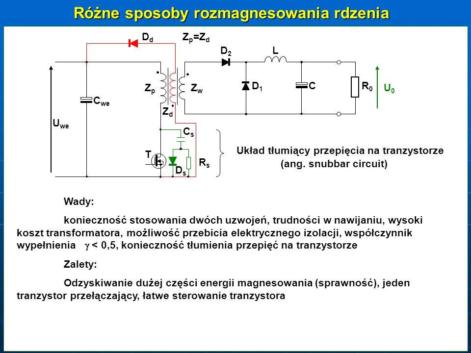 ZZpZZp ZZwZZw T DD1DD1 DD2DD2L C RR0RR0 U0U0 U we C we Z Z p =Z d CsCs RsRs UpUp U T =U p +U we Gdy U o jest większe (większy rezystor R s ), to czas rozmagnesowania 1 maleje i może być mniejszy od.