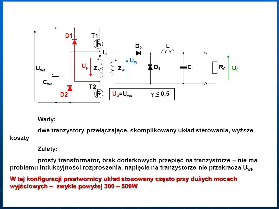 Przedstawienie zjawisk w rdzeniu magnetycznym na krzywej magnesowania – zjawisko nasycenia B H BsBsBsBs -B s M Mmax IMIM I Mmax prąd magnesowania prąd rozmagnesowania B H BsBsBsBs -B s M IMIM IpIp i M (t) i w (t) * Nasycanie rdzenia dla nie- prawidłowo zaprojekto- wanego transformatora