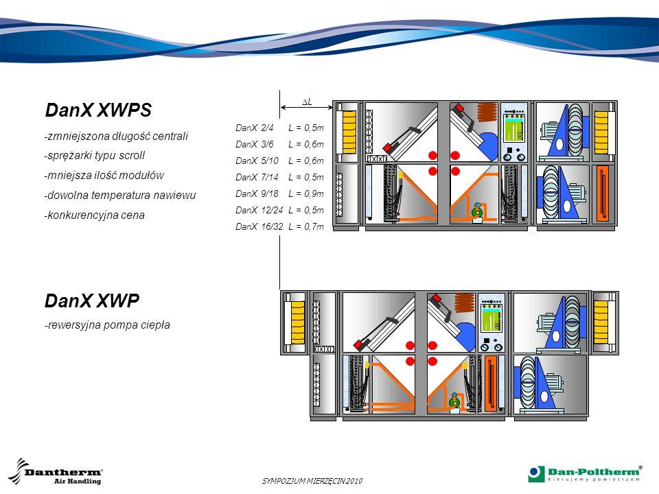 SYMPOZJUM MIERZĘCIN 2010 DanX XWPS DanX XWP -zmniejszona długość centrali -sprężarki typu scroll -mniejsza ilość modułów -dowolna temperatura nawiewu