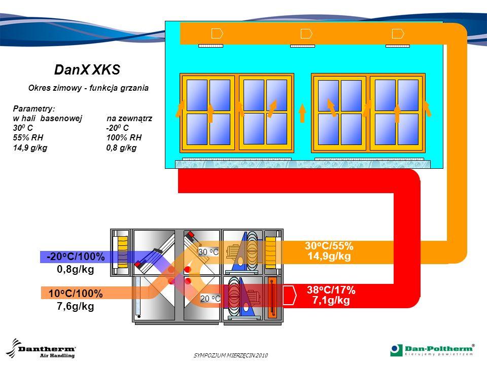 DanX XKS Okres zimowy - funkcja grzania Parametry: w hali basenowej na zewnątrz 30 0 C -20 0 C 55% RH 100% RH 14,9 g/kg 0,8 g/kg 10 o C/100% 7,6g/kg 2