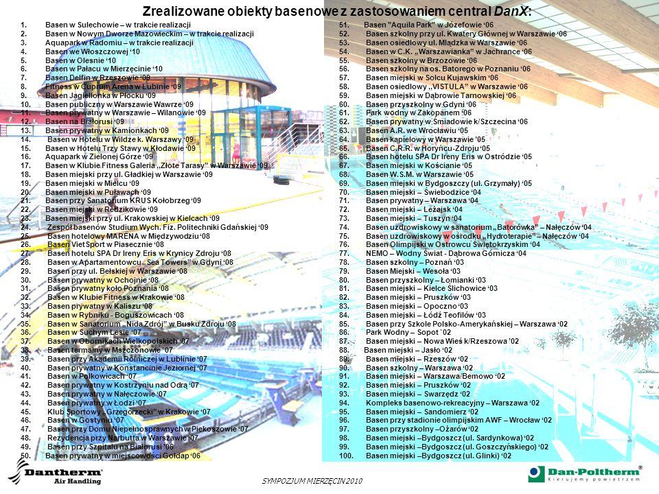 Zrealizowane obiekty basenowe z zastosowaniem central DanX: SYMPOZJUM MIERZĘCIN 2010 1.Basen w Sulechowie – w trakcie realizacji 2.Basen w Nowym Dworz
