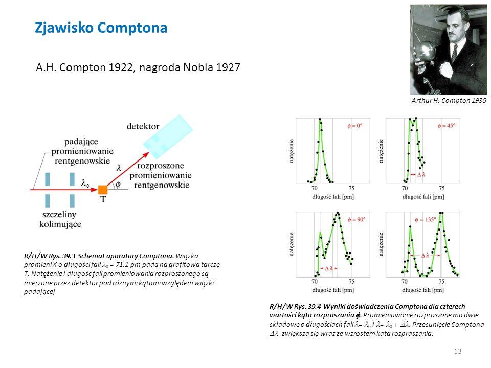 13 Arthur H. Compton 1936 Zjawisko Comptona R/H/W Rys. 39.3 Schemat aparatury Comptona. Wiązka promieni X o długości fali = 71.1 pm pada na grafitowa