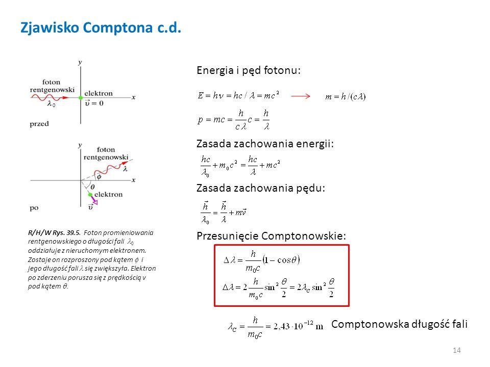 14 Zjawisko Comptona c.d. R/H/W Rys. 39.5. Foton promieniowania rentgenowskiego o długości fali oddziałuje z nieruchomym elektronem. Zostaje on rozpro