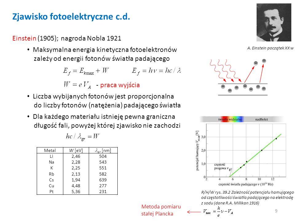 9 Zjawisko fotoelektryczne c.d. A. Einstein początek XX w Einstein (1905); nagroda Nobla 1921 Maksymalna energia kinetyczna fotoelektronów zależy od e