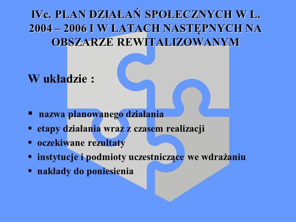 IVc. PLAN DZIAŁAŃ SPOŁECZNYCH W L. 2004 – 2006 I W LATACH NASTĘPNYCH NA OBSZARZE REWITALIZOWANYM W układzie : nazwa planowanego działania etapy działa
