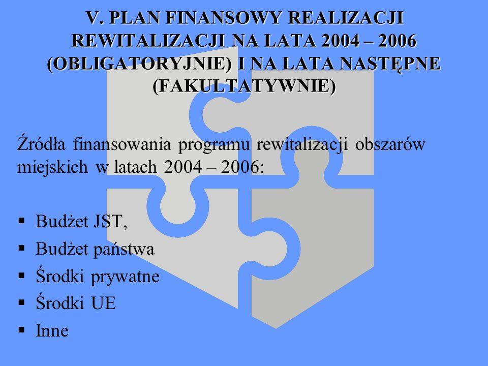 V. PLAN FINANSOWY REALIZACJI REWITALIZACJI NA LATA 2004 – 2006 (OBLIGATORYJNIE) I NA LATA NASTĘPNE (FAKULTATYWNIE) Źródła finansowania programu rewita