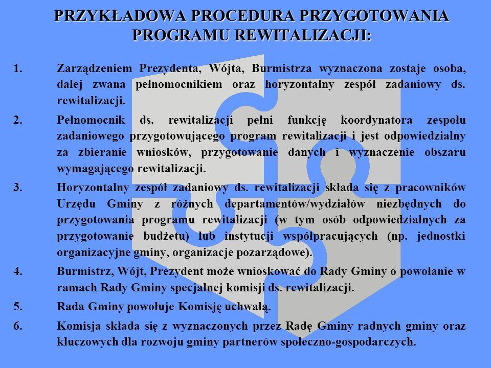 PRZYKŁADOWA PROCEDURA PRZYGOTOWANIA PROGRAMU REWITALIZACJI: 1.Zarządzeniem Prezydenta, Wójta, Burmistrza wyznaczona zostaje osoba, dalej zwana pełnomo