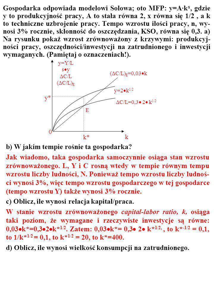 Gospodarka odpowiada modelowi Solowa; oto MFP: y=A·k x, gdzie y to produkcyjność pracy, A to stała równa 2, x równa się 1/2, a k to techniczne uzbrojenie pracy.