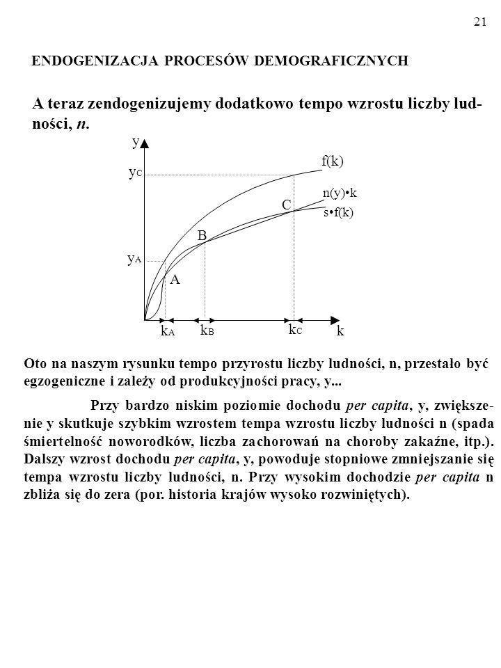 20 ZADANIE: Oto MFP w pewnej dwusektorowej gospodarce: Y=0,8 C. Po- wiedzmy, że tempo wzrostu liczby ludności, n, wynosi tu 4% rocznie, kapitał zużywa