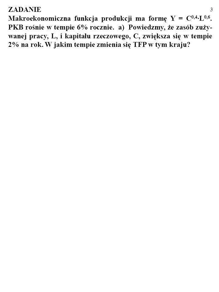 3 ZADANIE Makroekonomiczna funkcja produkcji ma formę Y = C 0,4 ·L 0,6.