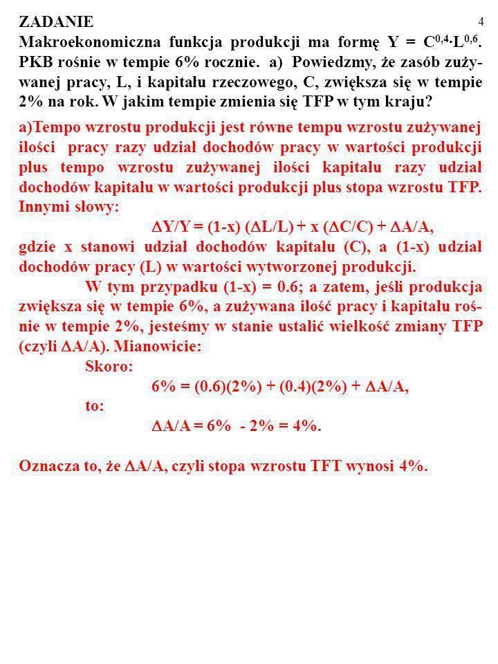 4 ZADANIE Makroekonomiczna funkcja produkcji ma formę Y = C 0,4 ·L 0,6.