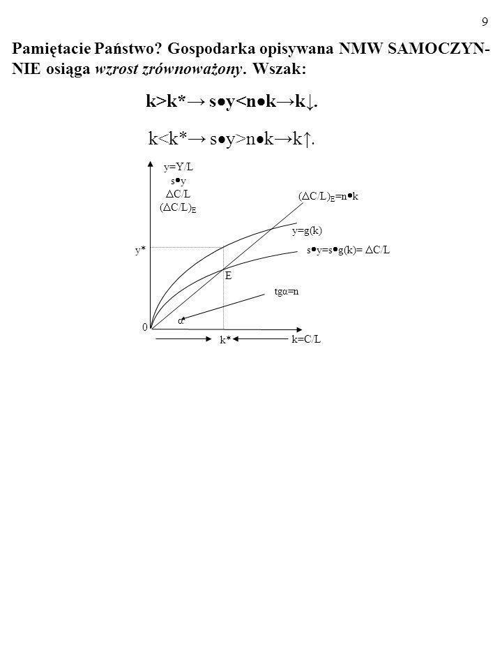 8 ZADANIE Makroekonomiczna funkcja produkcji ma formę Y = C 0,4 ·L 0,6. PKB rośnie w tempie 6% rocznie. a) Powiedzmy, że zasób zuży- wanej pracy, L, i
