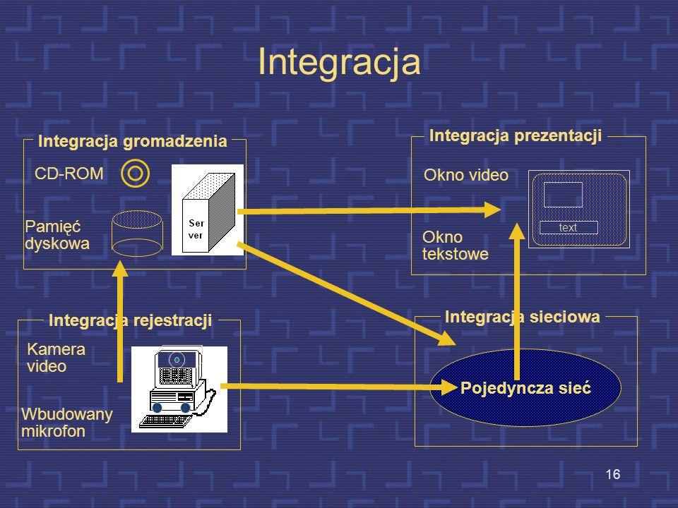 15 Integracja Multimedialny system winien dawać możliwość generowania, gromadzenia, przesyłania i prezentacji informacji w sposób stanowiący jedną cał