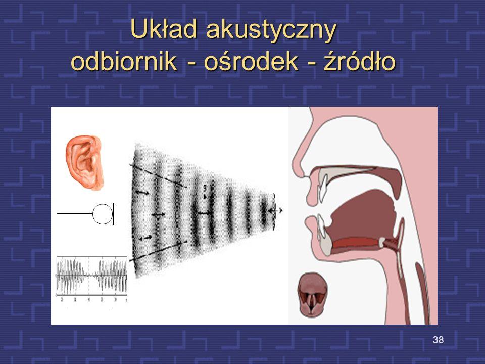 37 Dlaczego mowa w systemach multimedialnych ? –Naturalność komunikacji: Mowa jest najbardziej skutecznym (i na ogół najszybszym), łatwym i powszechny