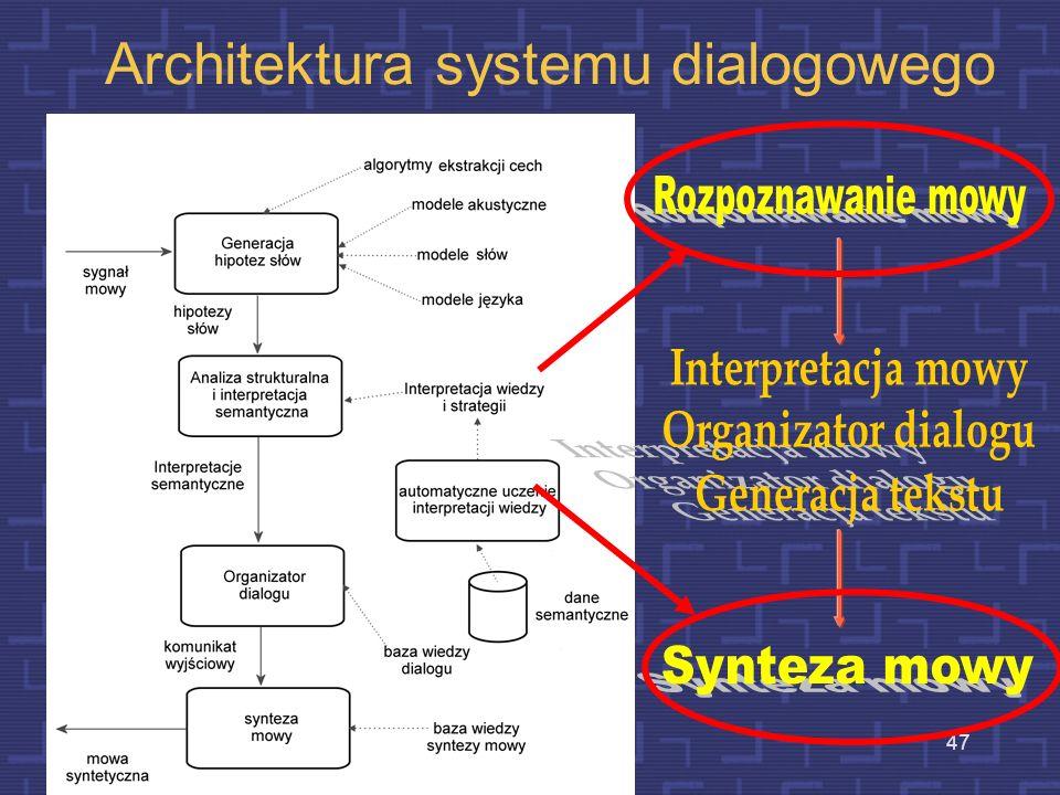 46 Mowa w systemie dialogowym Synteza mowy Rozpoznawanie Interpretacja semantyczna Generacja odpowiedzi Organizacja dialogu Interpretacja wypowiedzi U