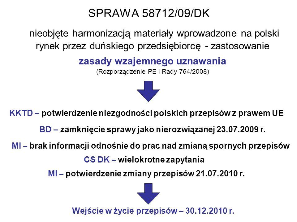 SPRAWA 58712/09/DK nieobjęte harmonizacją materiały wprowadzone na polski rynek przez duńskiego przedsiębiorcę - zastosowanie zasady wzajemnego uznawania (Rozporządzenie PE i Rady 764/2008) KKTD – potwierdzenie niezgodności polskich przepisów z prawem UE MI – brak informacji odnośnie do prac nad zmianą spornych przepisów CS DK – wielokrotne zapytania MI – potwierdzenie zmiany przepisów 21.07.2010 r.