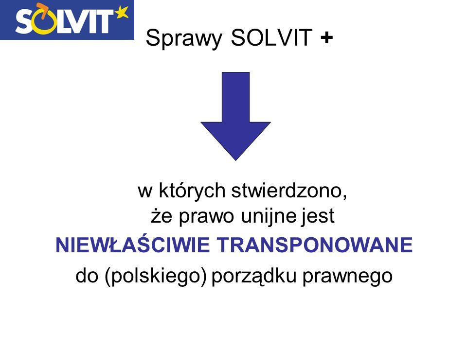 SOLVIT + Centra SOLVIT uprawnione są do odmowy prowadzenia spraw SOLVIT + ze względu na: -nieformalny charakter systemu SOLVIT -trudności w ich rozwiązaniu w terminie 10 tygodni, mimo to coraz więcej Centrów jest zaangażowanych w prowadzenie spraw SOLVIT +