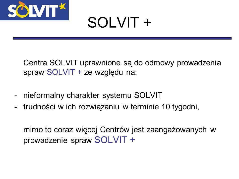 Sprawy SOLVIT + (dane z raportów KE) 200510 Centrów SOLVIT zaangażowanych w prowadzenie spraw SOLVIT+ w tym Polska 200613 Centrów prowadziło łącznie 32 sprawy SOLVIT +w tym Polska 200713 Centrów prowadziło łącznie 26 spraw SOLVIT +bez udziału Polski 200817 Centrów prowadziło 32 sprawyw tym Polska 200915 Centrów prowadziło 31 spraww tym Polska Niemcy i Dania – nie prowadzą spraw SOLVIT +