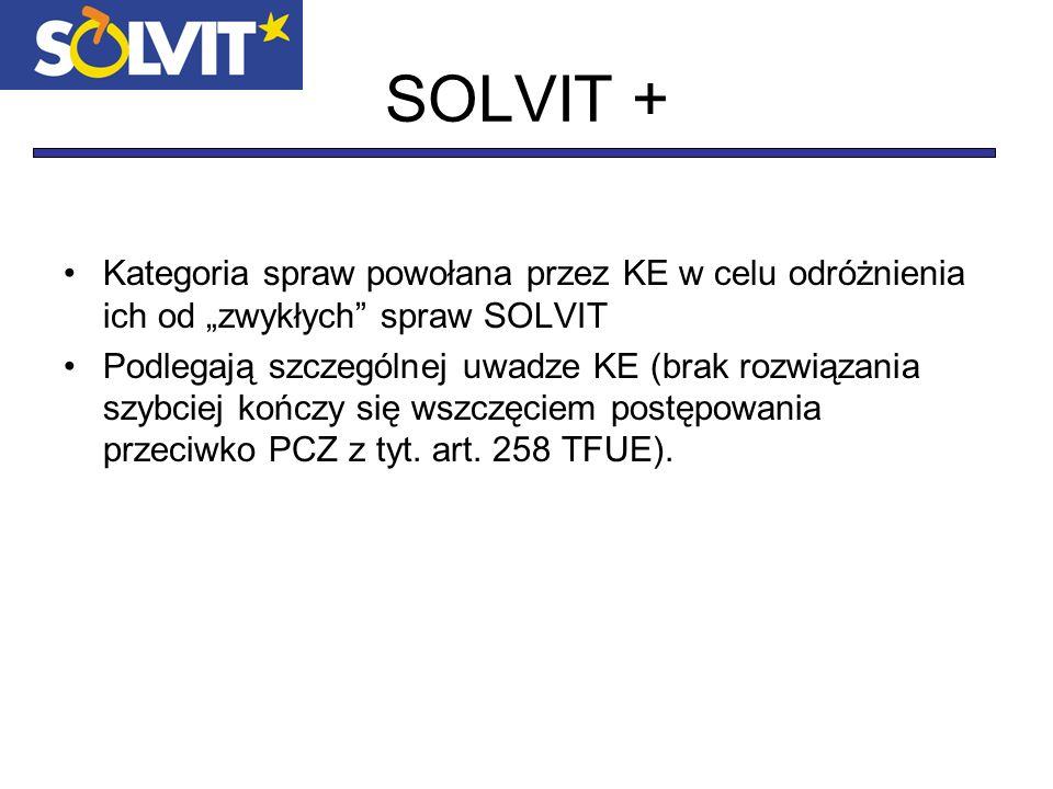 SOLVIT + Kategoria spraw powołana przez KE w celu odróżnienia ich od zwykłych spraw SOLVIT Podlegają szczególnej uwadze KE (brak rozwiązania szybciej kończy się wszczęciem postępowania przeciwko PCZ z tyt.