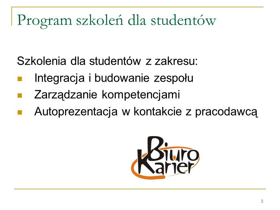 5 Program szkoleń dla studentów Szkolenia dla studentów z zakresu: Integracja i budowanie zespołu Zarządzanie kompetencjami Autoprezentacja w kontakcie z pracodawcą