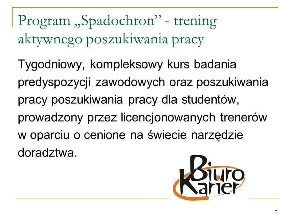 7 Program Spadochron - trening aktywnego poszukiwania pracy Tygodniowy, kompleksowy kurs badania predyspozycji zawodowych oraz poszukiwania pracy poszukiwania pracy dla studentów, prowadzony przez licencjonowanych trenerów w oparciu o cenione na świecie narzędzie doradztwa.