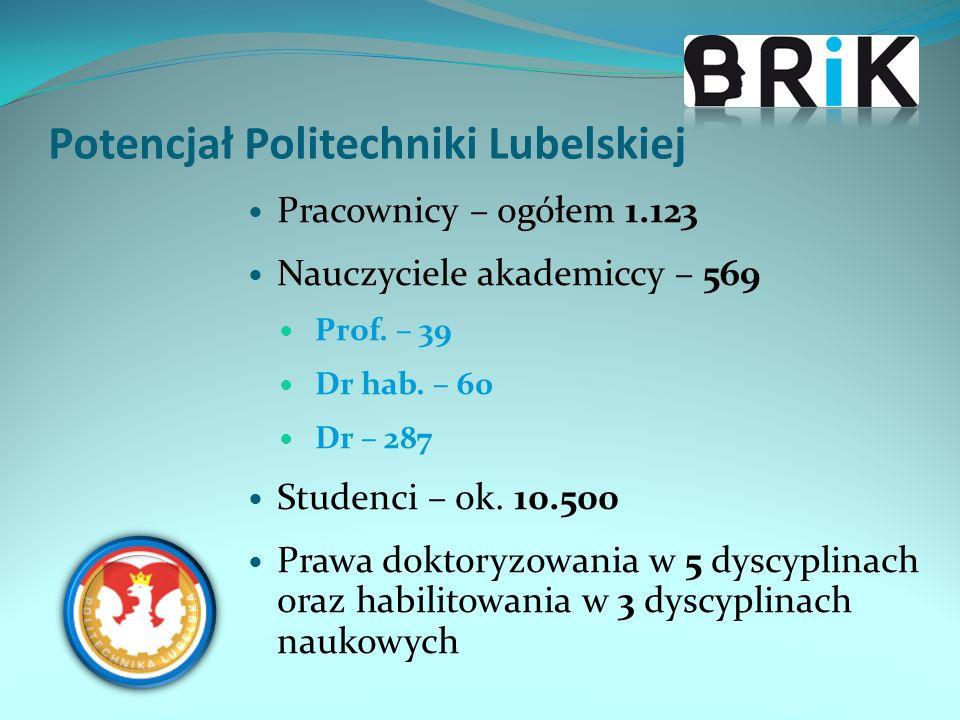 Potencjał Politechniki Lubelskiej Pracownicy – ogółem 1.123 Nauczyciele akademiccy – 569 Prof.