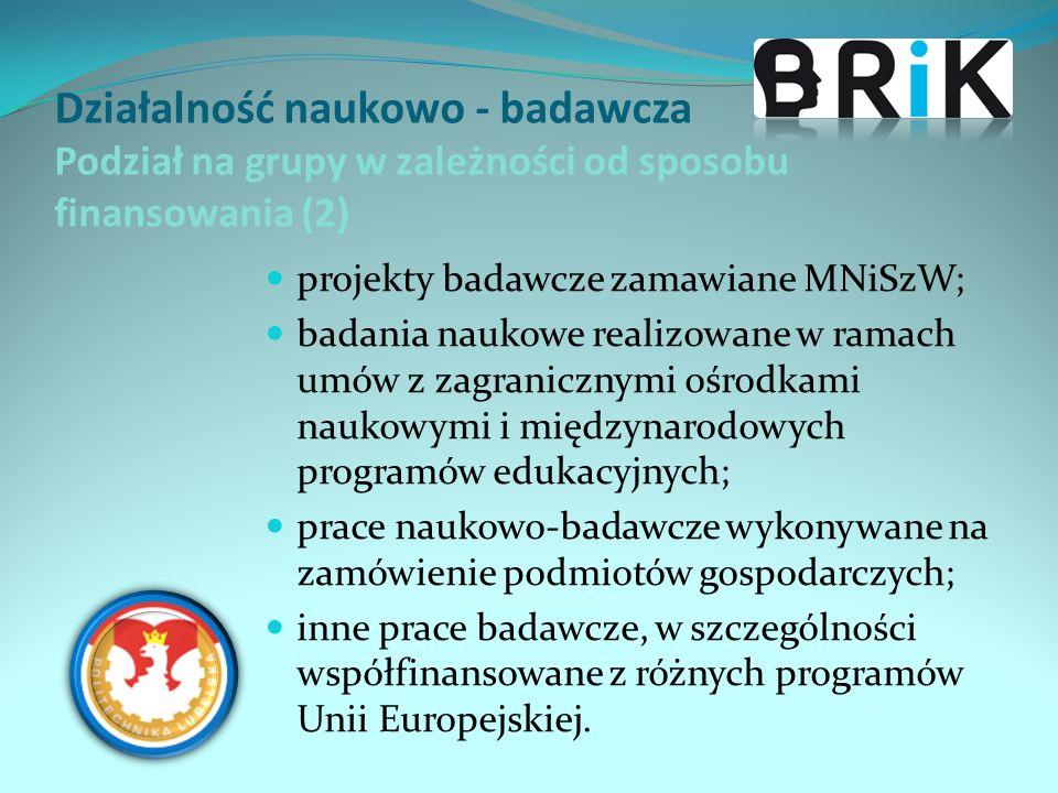 projekty badawcze zamawiane MNiSzW; badania naukowe realizowane w ramach umów z zagranicznymi ośrodkami naukowymi i międzynarodowych programów edukacyjnych; prace naukowo-badawcze wykonywane na zamówienie podmiotów gospodarczych; inne prace badawcze, w szczególności współfinansowane z różnych programów Unii Europejskiej.