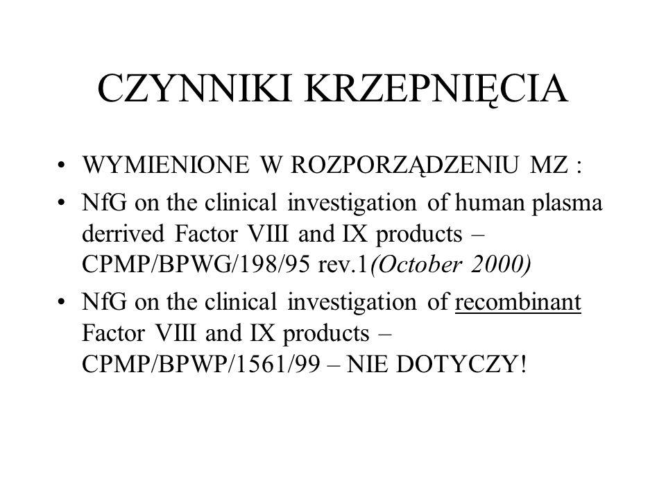 CZYNNIKI KRZEPNIĘCIA cd nie wymienione NfG on the clinical investigation of plasma derived antithrombin products – CPMP/BPWG/2220/99 (January 2002) Guideline on the clinical investigation of plasma derived fibrin sealant/haemostatic products – CPMP/BPWG/1089/00 (July 2004) Guideline on the clinical investigation of human plasma derived von Willebrand Factor products – CHMP/BPWG/220/02 (November 2005)