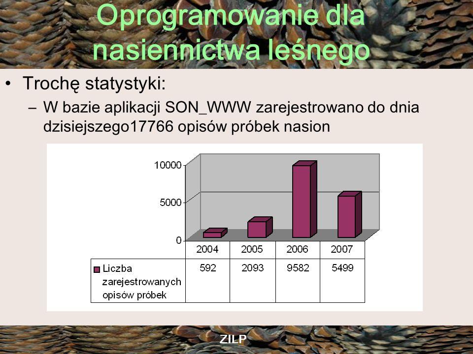 Oprogramowanie dla nasiennictwa leśnego ZILP Trochę statystyki: –W bazie aplikacji SON_WWW zarejestrowano do dnia dzisiejszego17766 opisów próbek nasi